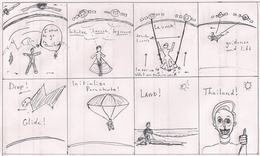 Cartoon Enactment - LBM 2012