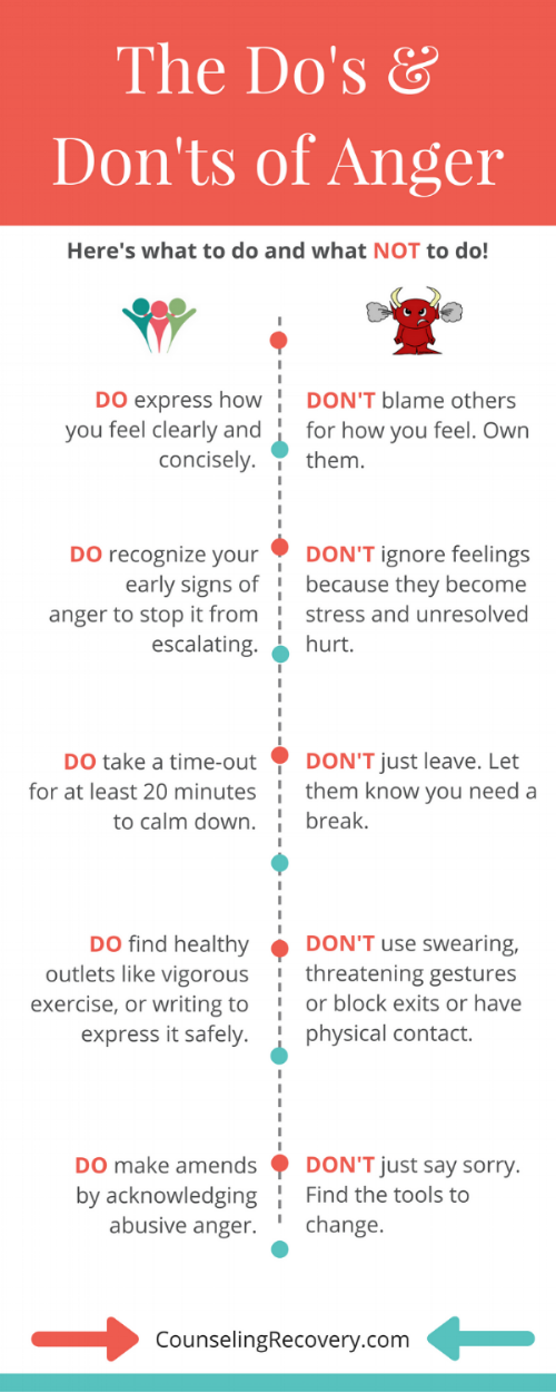 What to do & not do with anger