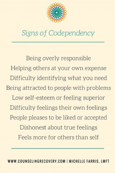 How to tell if someone is codependent