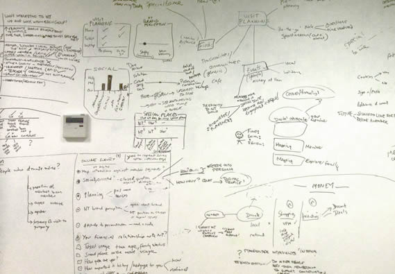 White-boarding a design research plan
