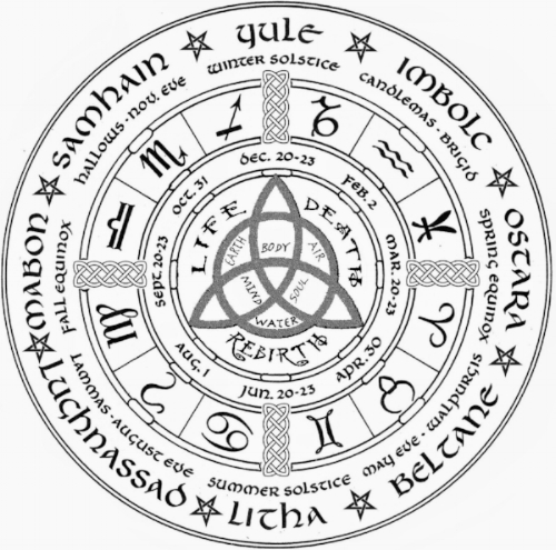 Celtic calendar via the Internet