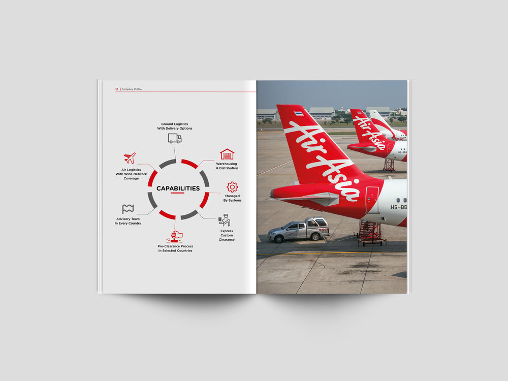 Rbox-AirAsia-Company-profile-design-infographics.jpg