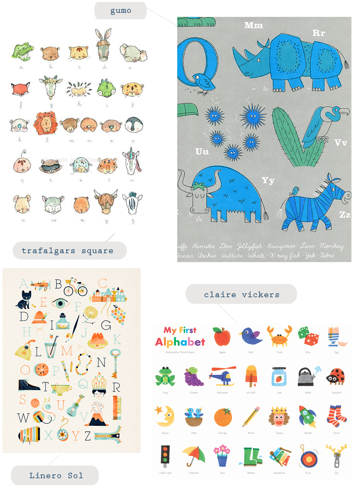 alphabet posters, ABC posters, alphabet wall posters, Take Flight Blog