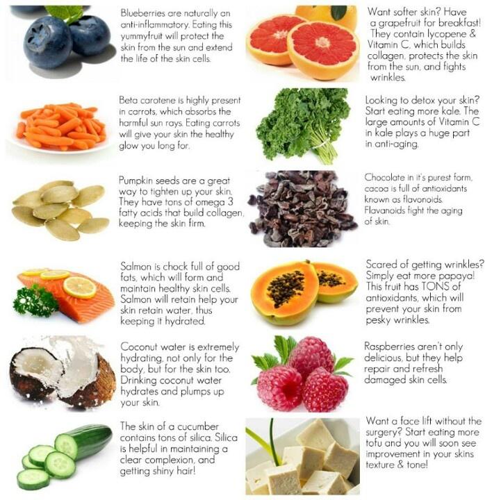 skin foods.jpg