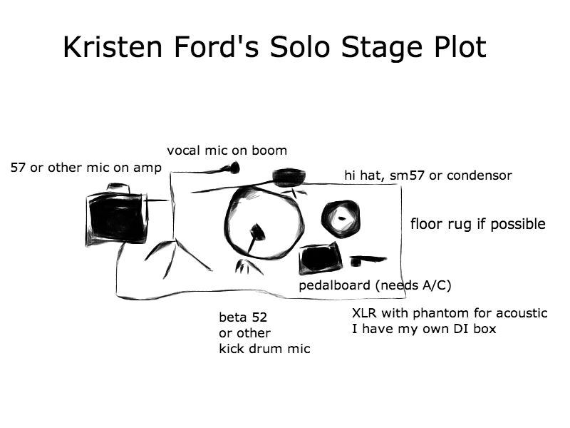 Here's a typical solo stage plot