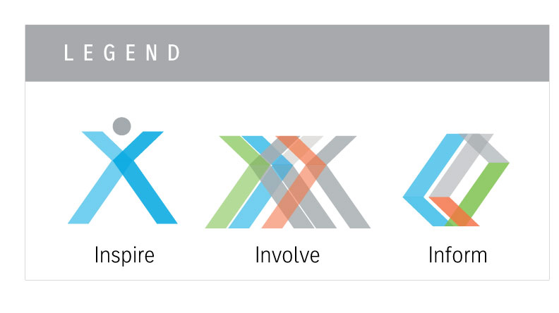 Cisco GSX Mapping icons