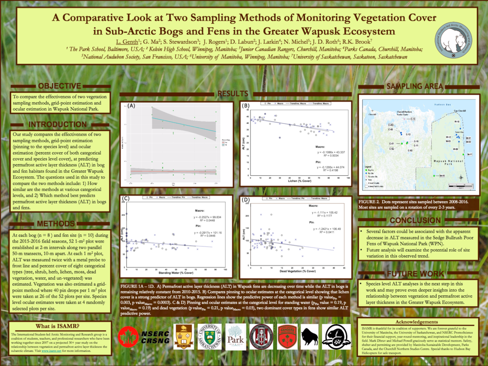 veg sampling methods