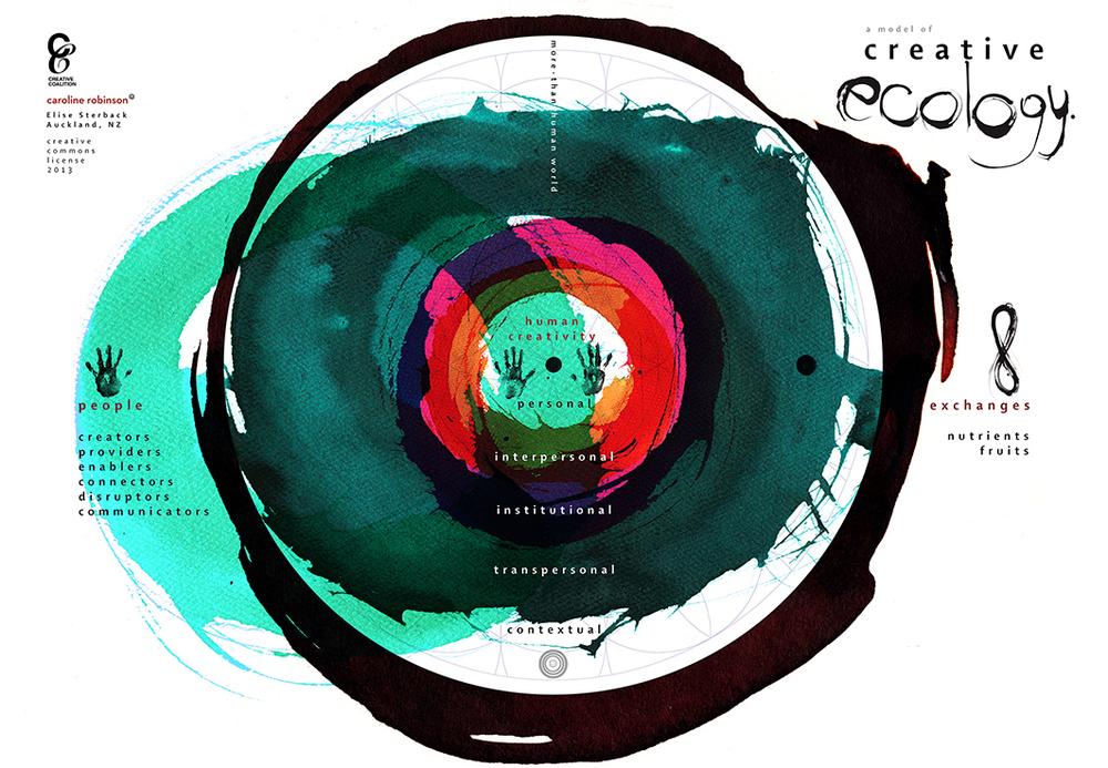 creative ecology_CABAL artwork_ver1.3 18 April2013.jpg