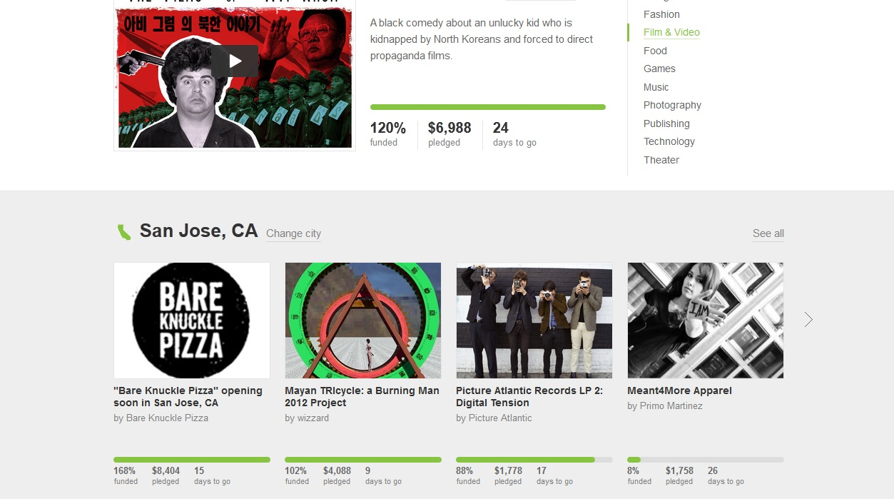 PCTRATLNTC in the top four KS projects for San Jose, on the Kickstarter Homepage. Gratzi Kickstarter!