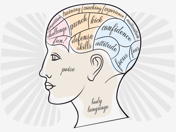 the Phrenology of Fighting