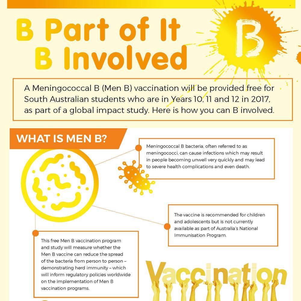 Infographics_MedB_SQ.jpg