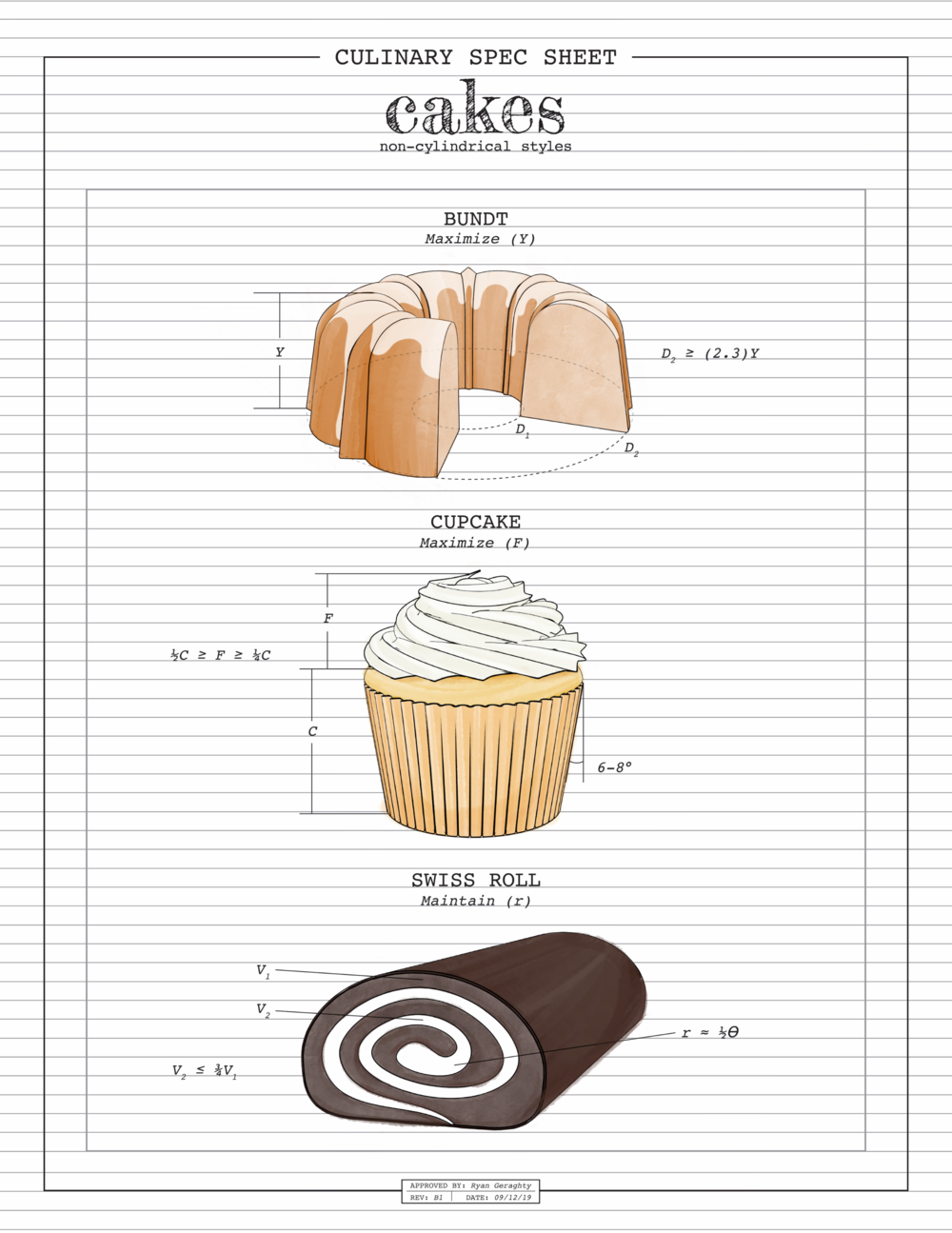 CSS_Cakes.png