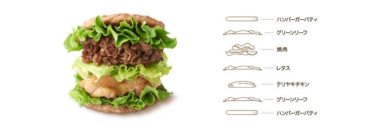 BIld: MOS Burger