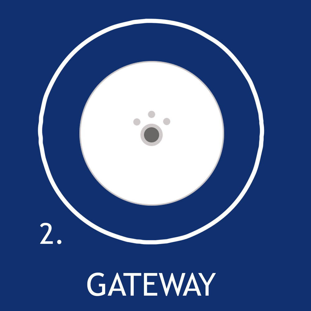 Connect the Gateway from your starter kit with your home WiFi Router.