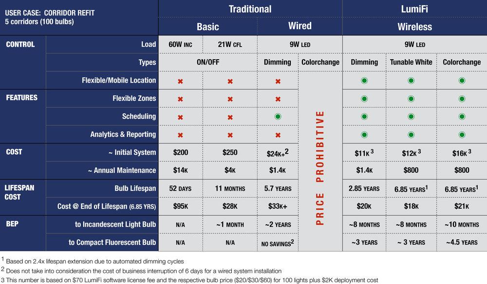 ROI-Comparision-Chart-1701.jpg