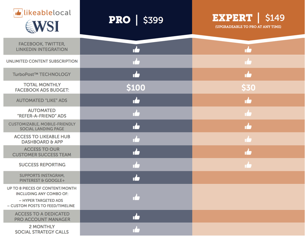 WSI Pricing