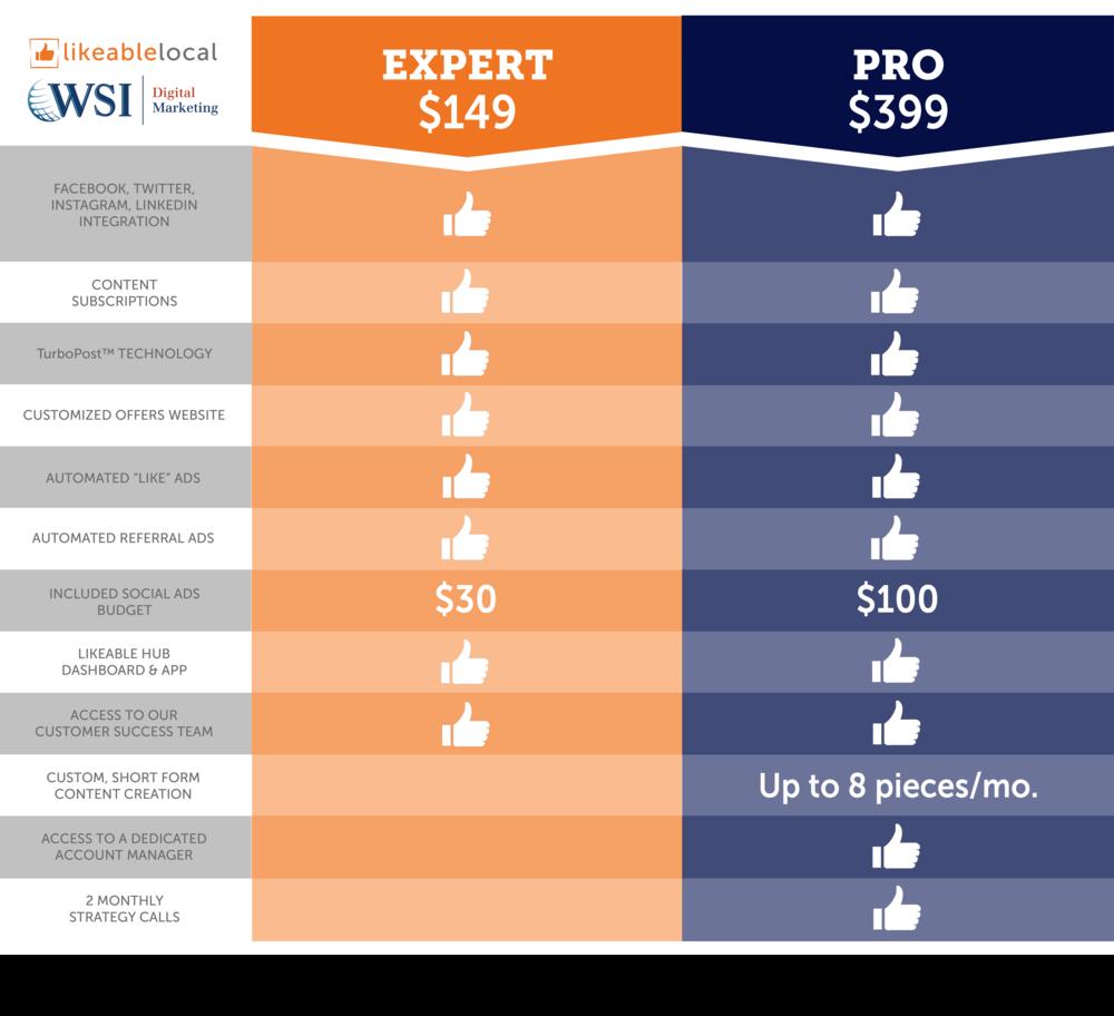 WSI Pricing