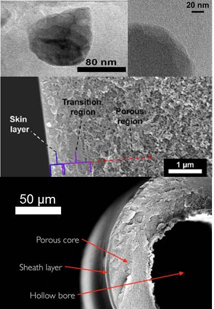 Polymer-inorganic hybrid fibers