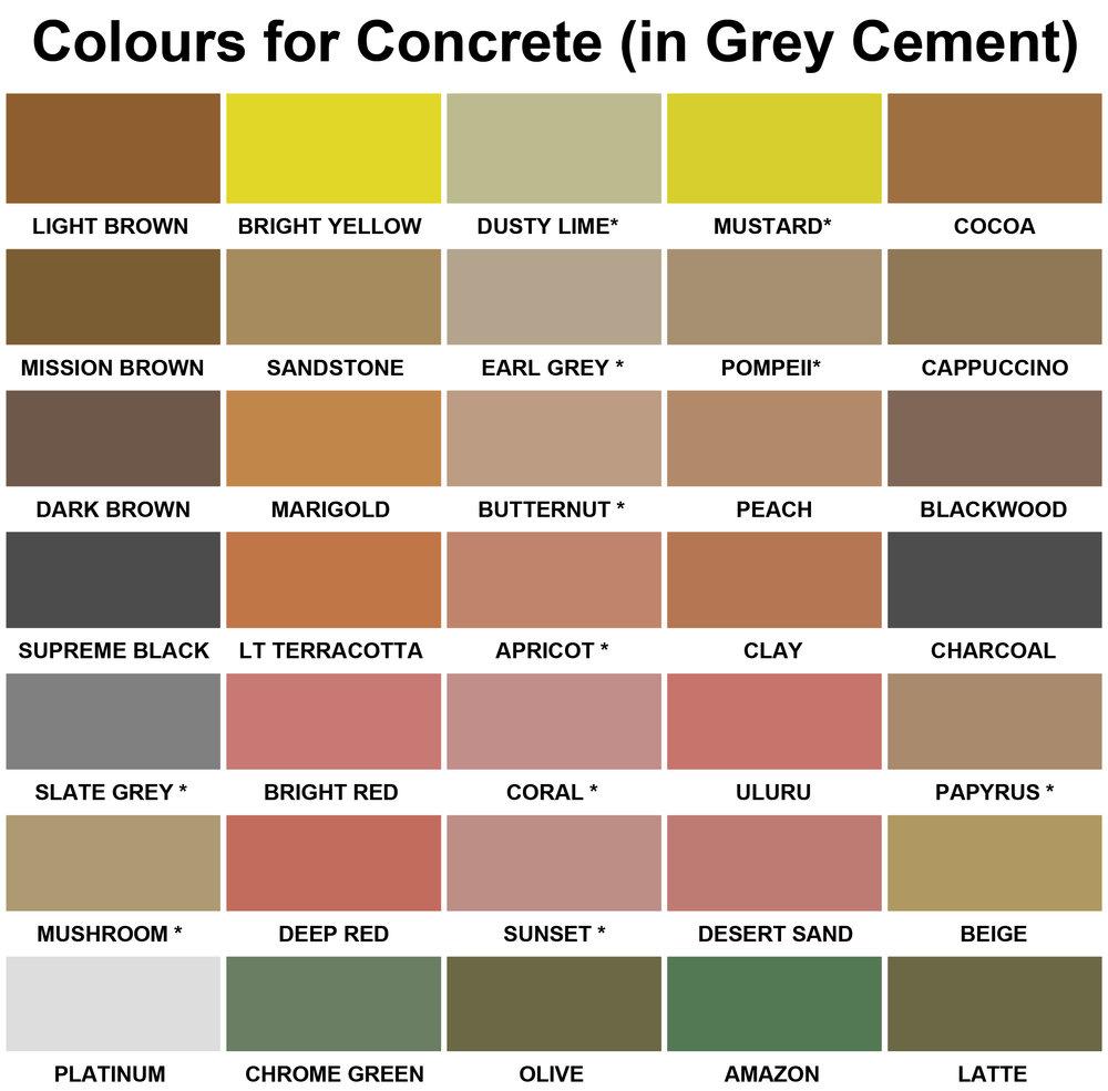 Synergy Colour Chart