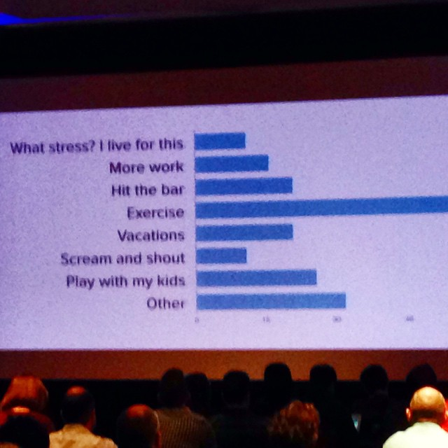 How design business leaders find balance. (@freshtilledsoil at #ownersummit) by jamesarcher.jpg