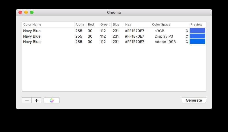#1E70E7 shown in sRGB, Display P3, and Adobe 1998