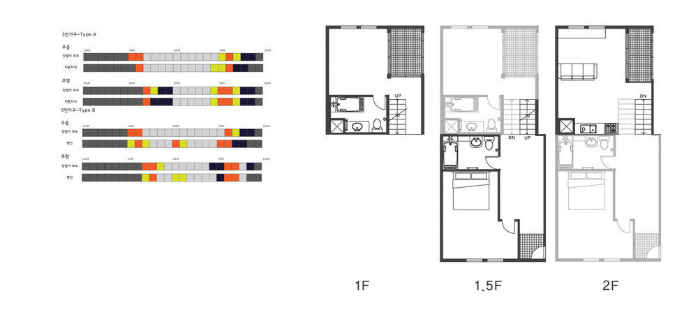 3-person  Family Unit Plan