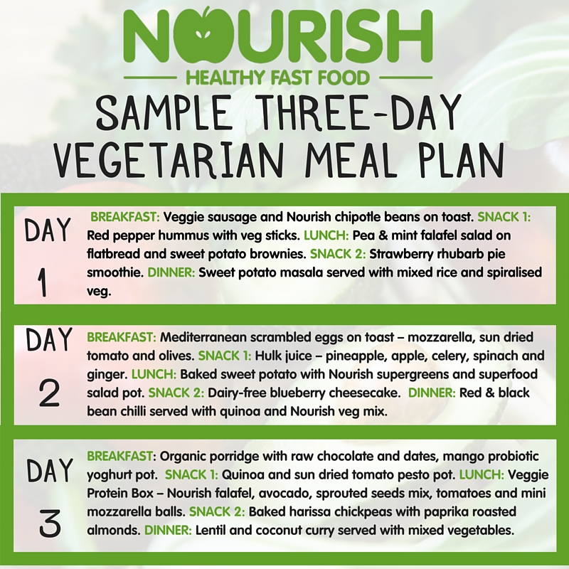 Weve Put Together Some Sample Vegetarian Vegan And Gluten Free Plans Which You Can See Below But These Will Vary Person To