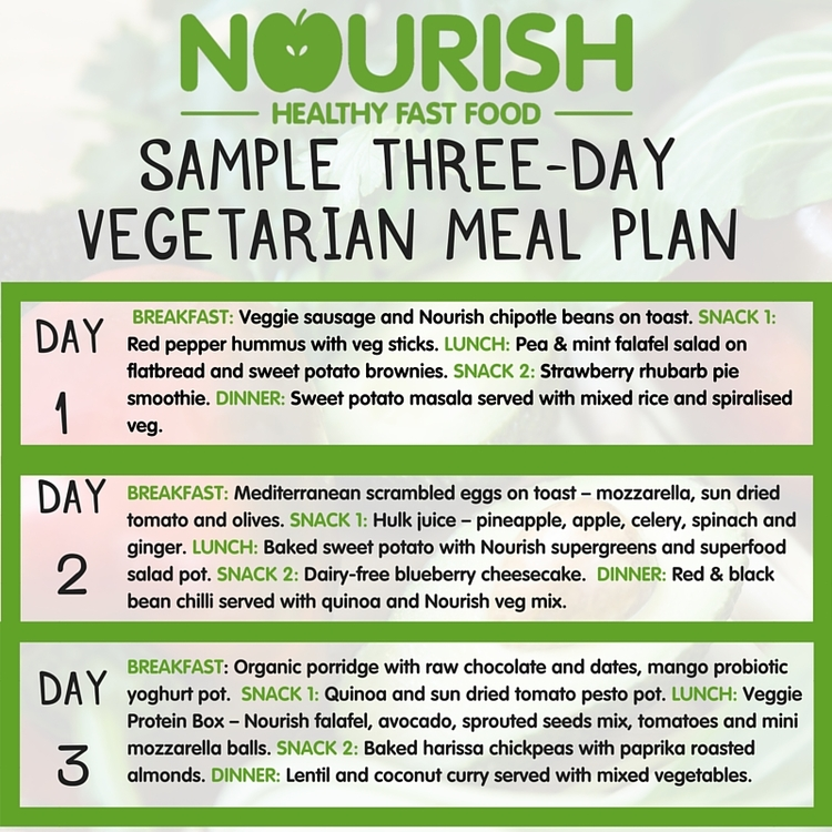 Vegetarian Vegan And Gluten Free Meal Plans Now Available At