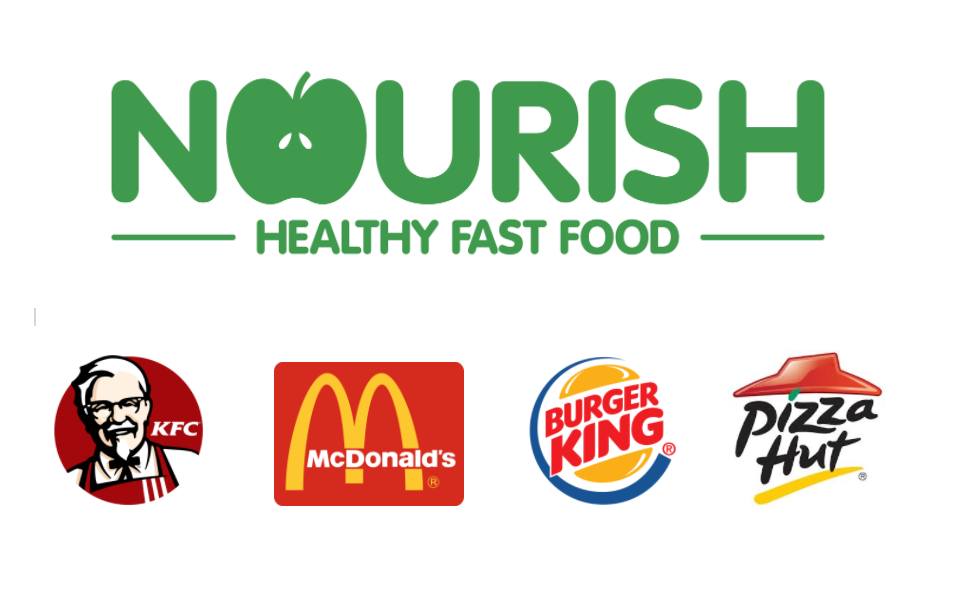 The picture card we showed the children of the different fast food brands and the Nourish logo