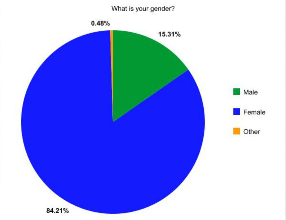 genderresults.jpg