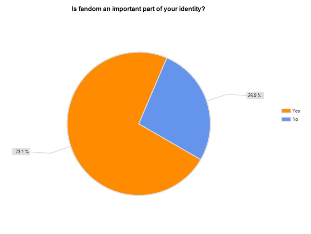 identityresults.jpg