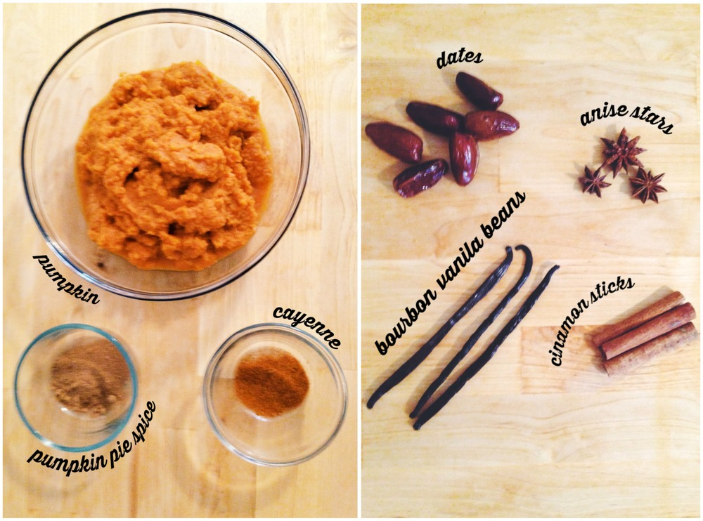 Pumpkin Cayenne Syrup Ingredients