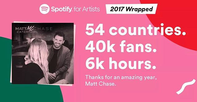 What a year. Thank you to everyone who liked a post, listened to a song, came to a show or just shared some kind words. Because of y'all I have the best job in the world. Bring on 2018! 👊