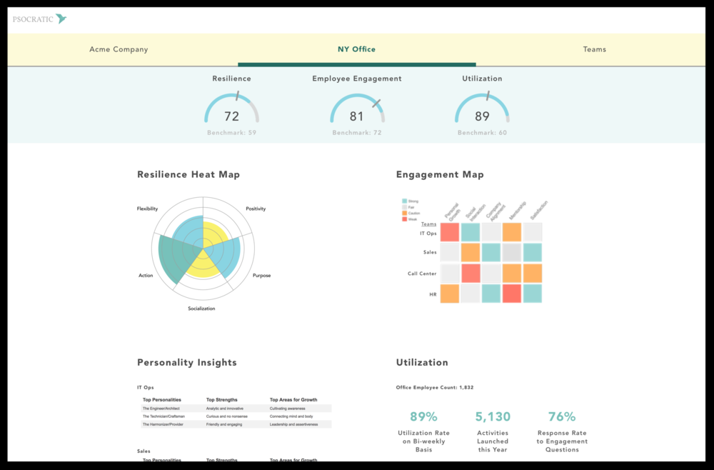 Data-Dashboard-Example.png