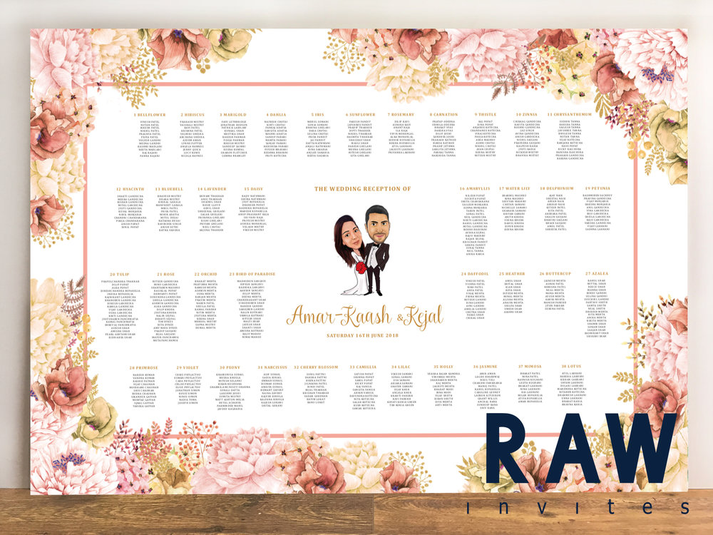 Amar-Kaash & Kejal