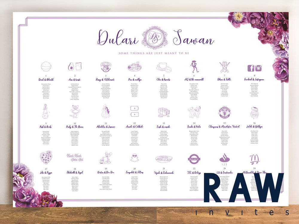 Dulari & Savan (Purple Perfect Match)