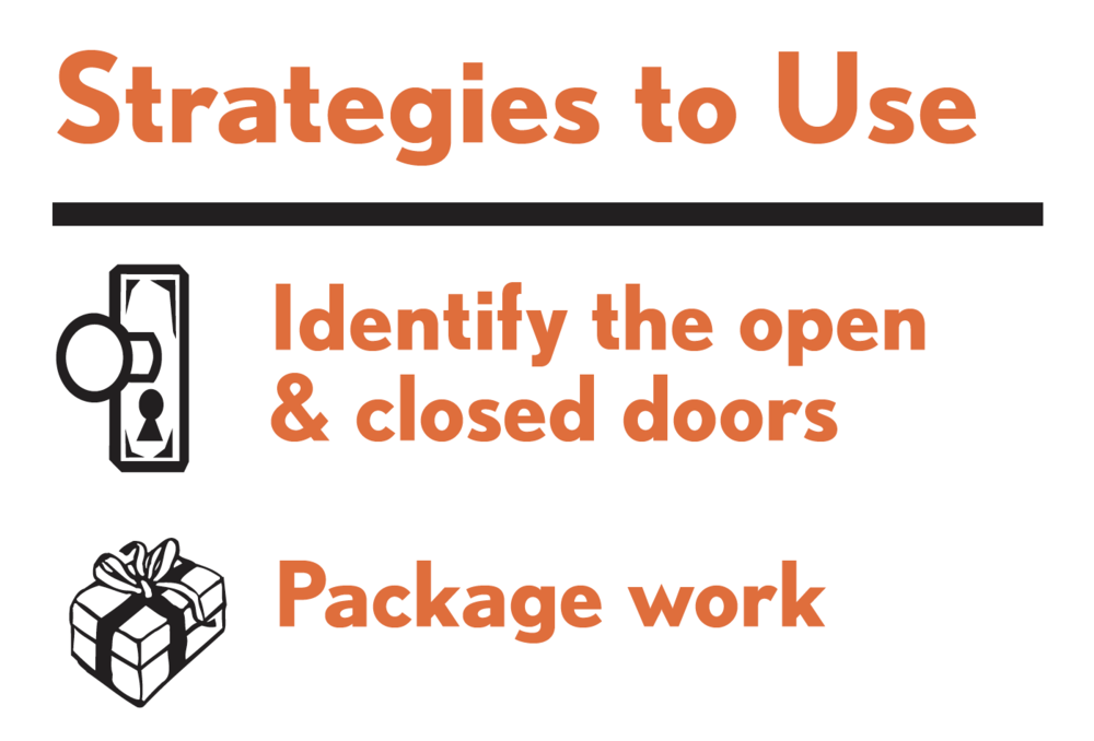 Picture of icon showing strategies to use for this tactic. The strategies include: Identifying the open and closed doors; and Package work.