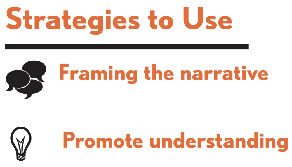 Picture of strategies to use for this tactic. Strategies include: framing the narrative; and promote understanding.