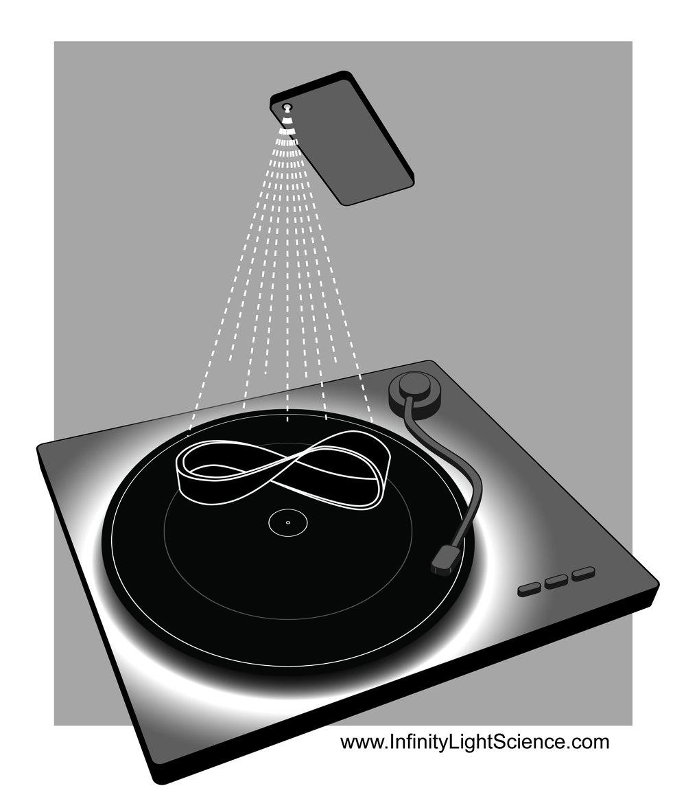 Mobius Diagram Phone2.jpg