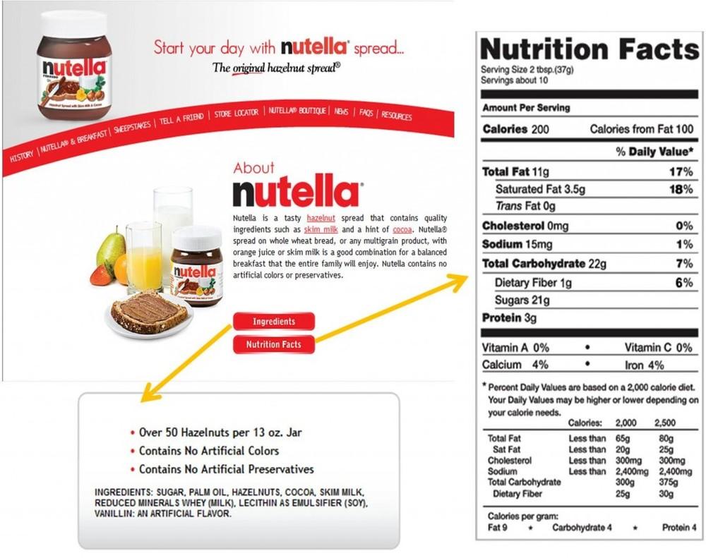 Nutella Nutrition Label