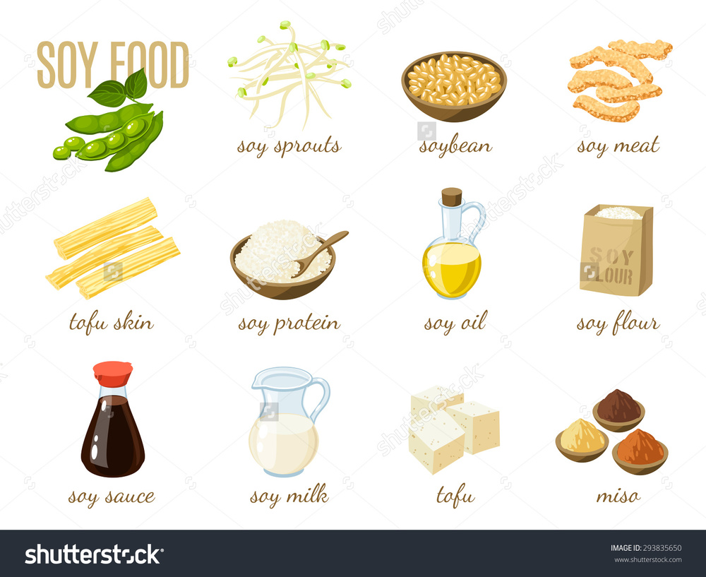 Credit: Shutterstock Photo, Soy Foods