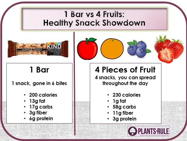 Bar vs Fruit Healthy Snack Showdown
