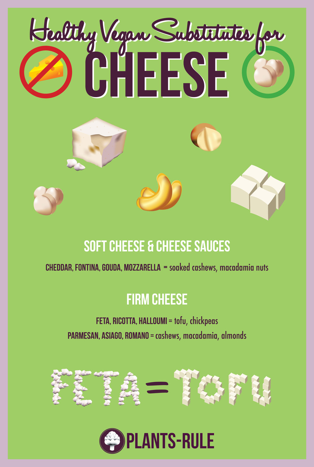 Plants-Rule Healthy Dairy-free Plant-Based substitutes for Cheese, Milk, Cream in an Vegan, Oil-Free Diet Infographic Pin