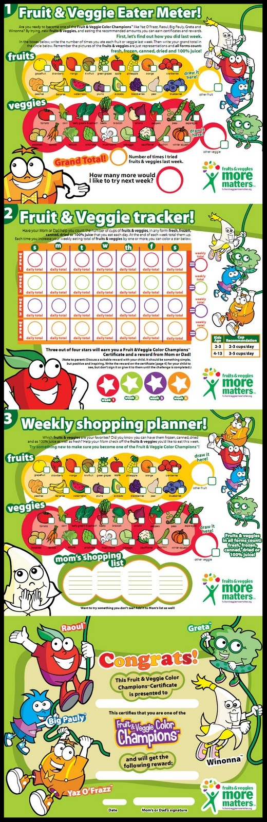 KID-FRIENDLY FRUIT AND VEGGIE EATER METER Healthy Eating Chart from Peas and Crayons