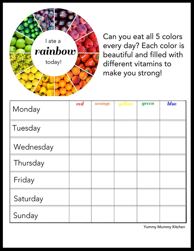 Rainbow Healthy Eating Chart for Kids from Yummy Mummy Kitchen.jpg