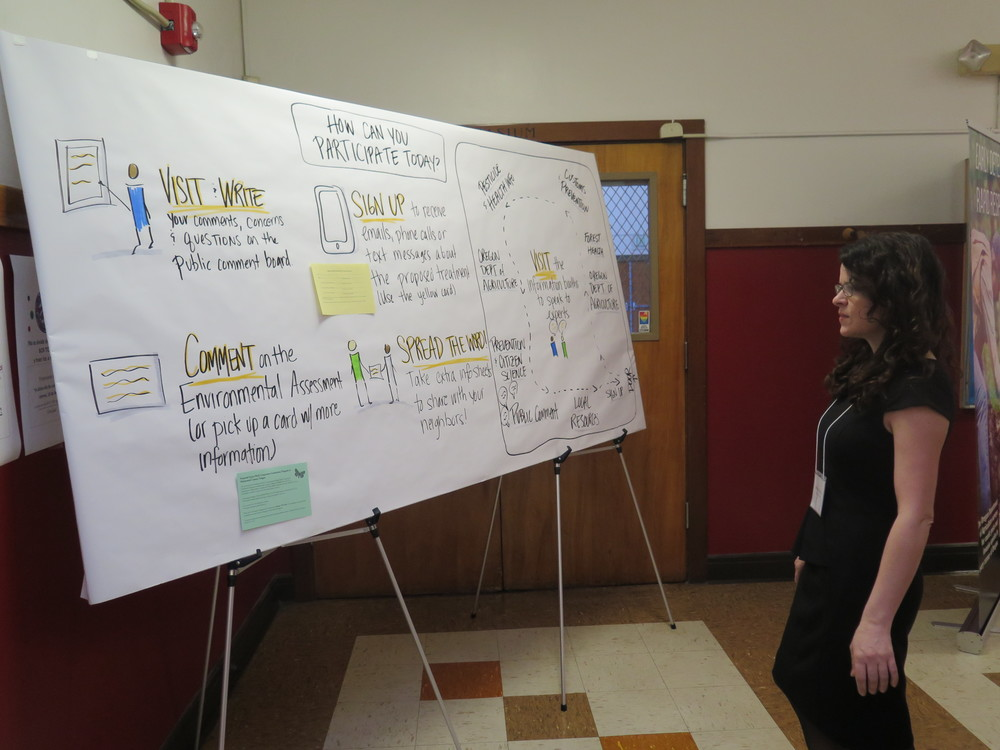 For the outreach event, we created a large visual to guide participants through the event.