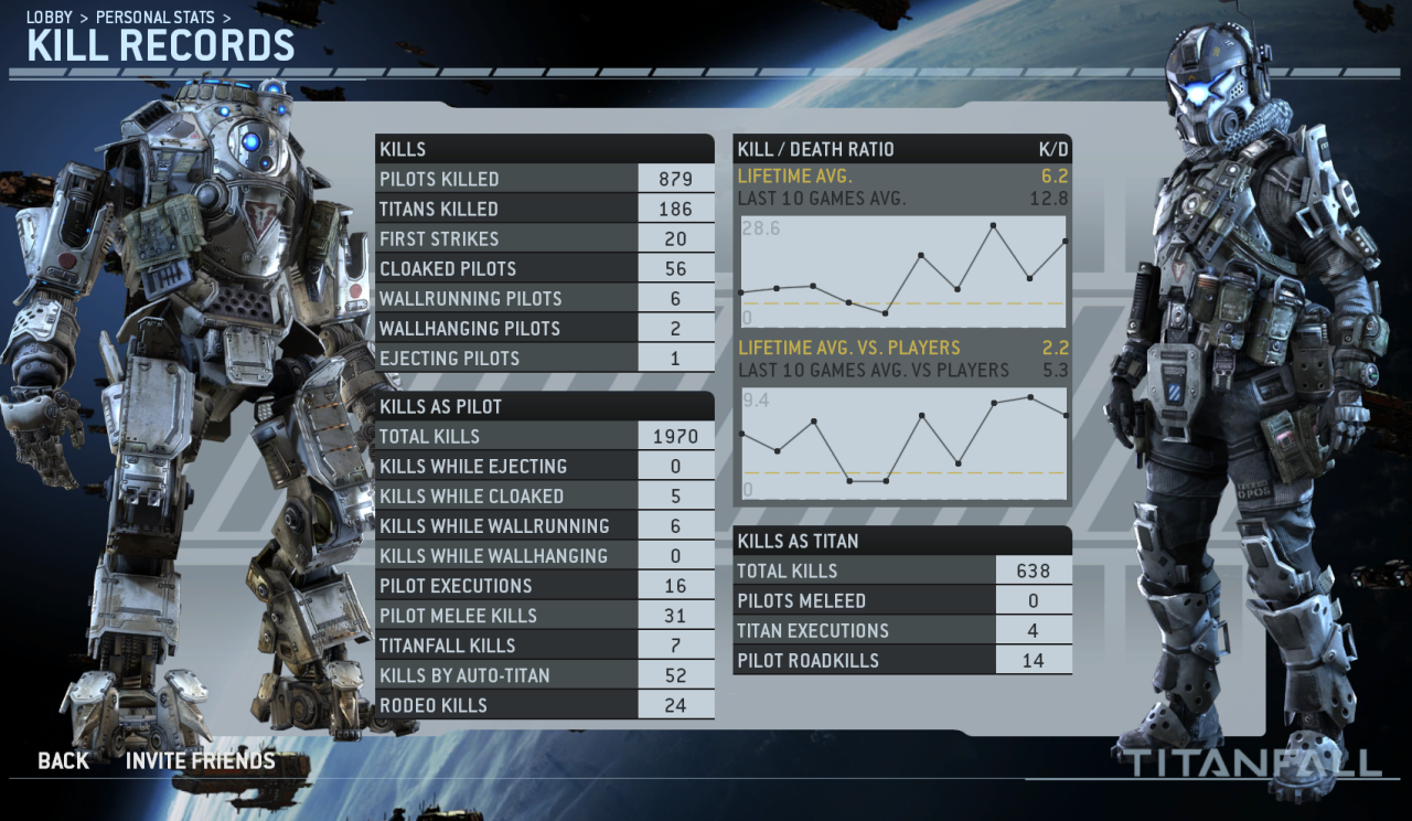 Stats at rank 14 as of today. Titanfall is a breath of fresh air - well done Respawn.