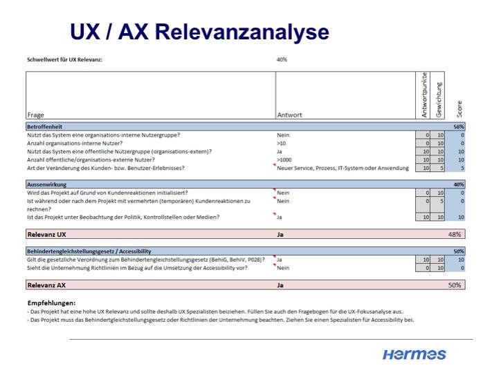 UX_Relevanz.jpg
