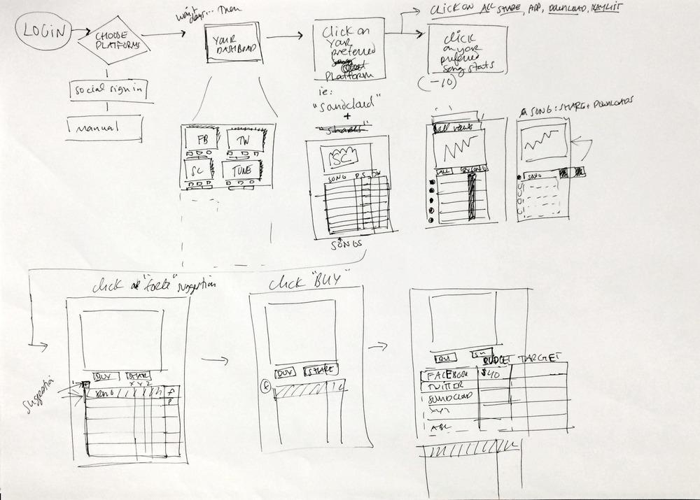 UX process_storymap copy.jpg
