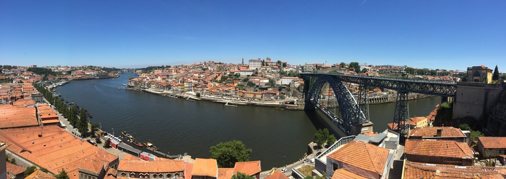 Panoramic shot of Porto from across the Douro River.